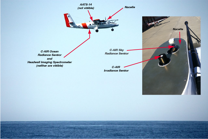 The modified UV-18A Twin Otter (from CIRPAS) at 100 ft off the deck, flying over the science team that was deployed in a coastal research vessel in Monterey Bay. The inset photo shows two of the three C-AIR instruments (BSI's BioAIR series) onboard. (UV-18A photo: Juan Torres; inset photo: BSI)