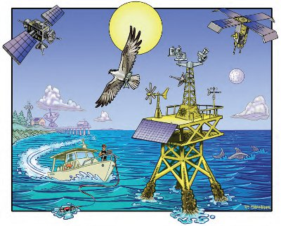 [b]Figure 1[/b]: Deployment of the OSPREy system with additional above- and in-water components recommended for operations: the two EPIC dyads mounted on top of an offshore tower; solar panels and a wind generator for providing power; the ocean color satellite to be validated; a telecommunications satellite for data telemetry; a shore-based calibration and logistical support facility, and regular quality control visits using a small boat. The latter includes the sampling of in-water optical profiles with the Compact-Optical Profiling System (C-OPS).